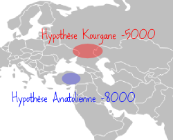 Indo-Européen Hypothecc80se-origine-indo-europecc81en