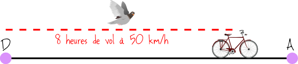 GPS pigeon
