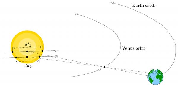 Transit_Venus_600px