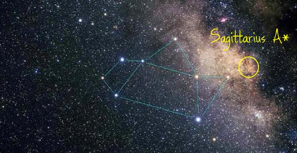 sagittarius A trou noir galaxie voie lactée