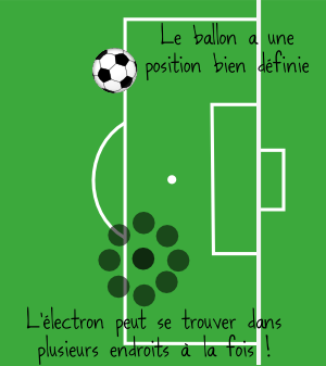 ballon_électron