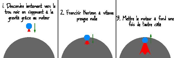 sortie_trou_noir