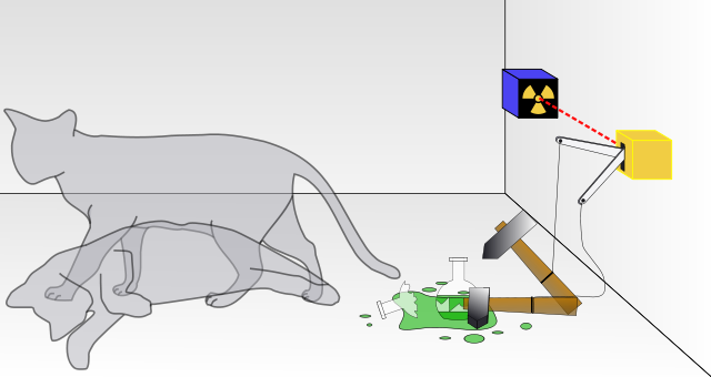 640px-Schrodingers_cat.svg